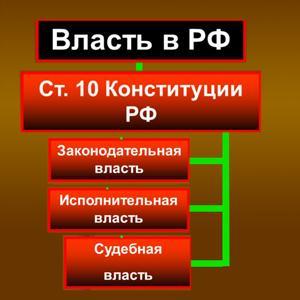 Органы власти Омутнинска