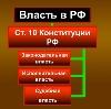 Органы власти в Омутнинске